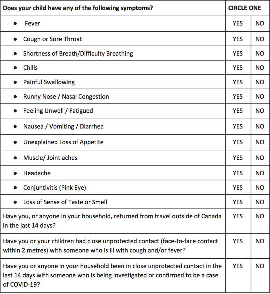 COVID Screening Questions